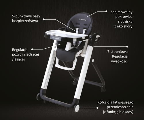 InnoGIO Wielofunkcyjne krzesełko do karmienia dziecka GIO-MILANO (5)